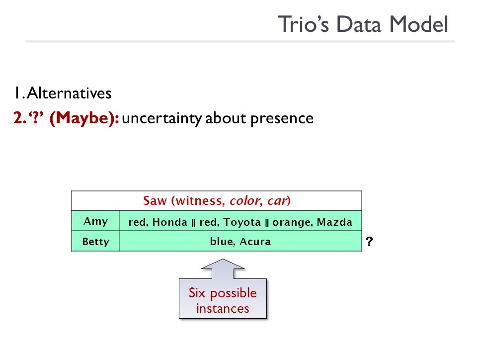 23 Six possible instances Trios Data Model 1. Alternatives 2.