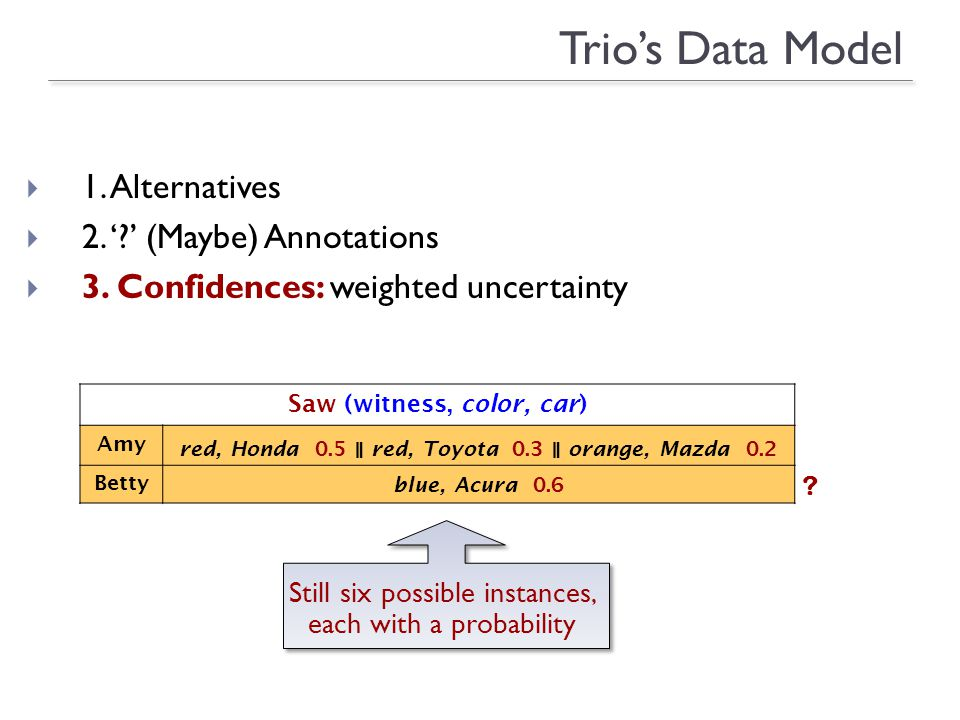 24 Trios Data Model 1. Alternatives 2. (Maybe) Annotations 3.