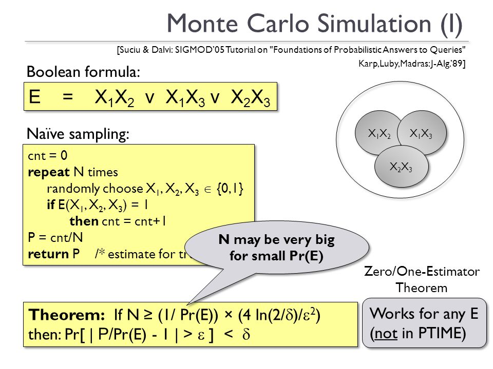 Monte Carlo Simulation (I) E = X 1 X 2 v X 1 X 3 v X 2 X 3 cnt = 0 repeat N times randomly choose X 1, X 2, X 3 {0,1} if E(X 1, X 2, X 3 ) = 1 then cnt = cnt+1 P = cnt/N return P /* estimate for true Pr(F) */ cnt = 0 repeat N times randomly choose X 1, X 2, X 3 {0,1} if E(X 1, X 2, X 3 ) = 1 then cnt = cnt+1 P = cnt/N return P /* estimate for true Pr(F) */ Theorem: If N (1/ Pr(E)) × (4 ln(2/ )/ 2 ) then: Pr[ | P/ Pr(E) - 1 | > ] < N may be very big for small Pr(E) X1X2X1X2 X1X2X1X2 X1X3X1X3 X1X3X1X3 X2X3X2X3 X2X3X2X3 Boolean formula: Zero/One-Estimator Theorem Works for any E (not in PTIME) Works for any E (not in PTIME) Naïve sampling: [Suciu & Dalvi: SIGMOD05 Tutorial on Foundations of Probabilistic Answers to Queries Karp,Luby,Madras: J-Alg.89]