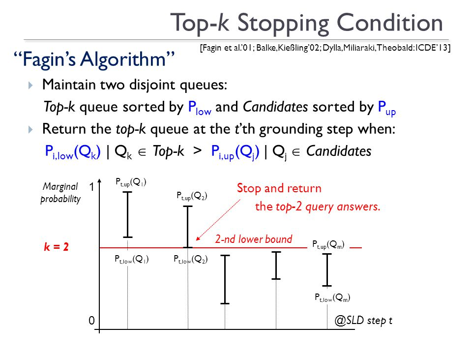 Top-k Stopping Condition Fagins Algorithm Maintain two disjoint queues: Top-k queue sorted by P low and Candidates sorted by P up Return the top-k queue at the tth grounding step when: P i,low (Q k ) | Q k Top-k > P i,up (Q j ) | Q j Candidates Stop and return the top-2 query answers.