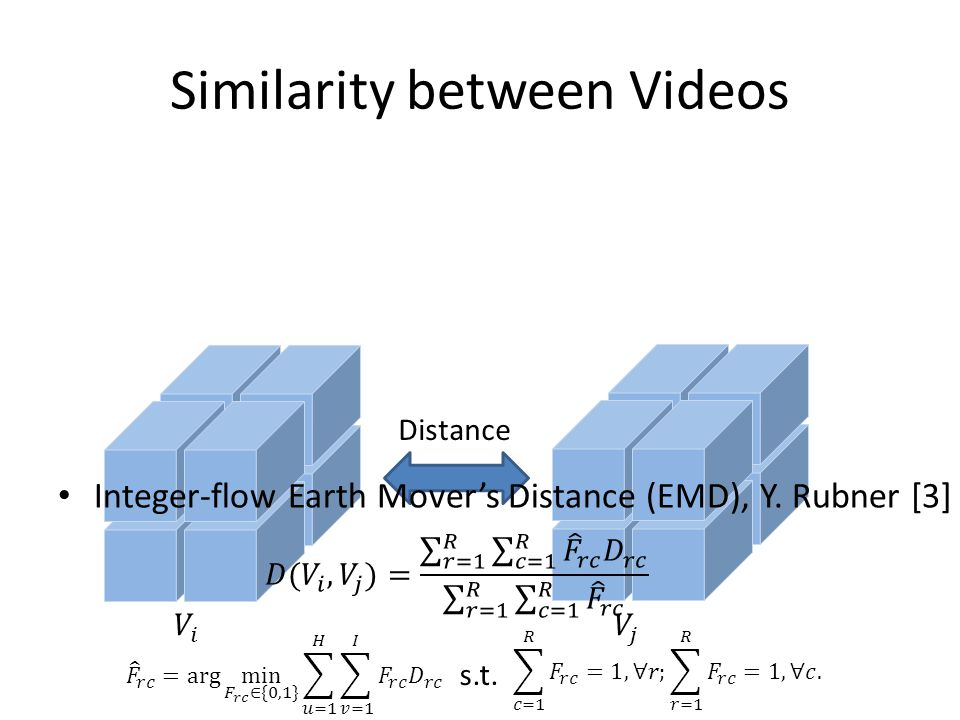 Similarity between Videos Distance Integer-flow Earth Movers Distance (EMD), Y. Rubner [3] s.t.