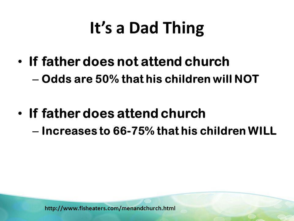 Its a Dad Thing If father does not attend church – Odds are 50% that his children will NOT If father does attend church – Increases to 66-75% that his children WILL http://www.fisheaters.com/menandchurch.html