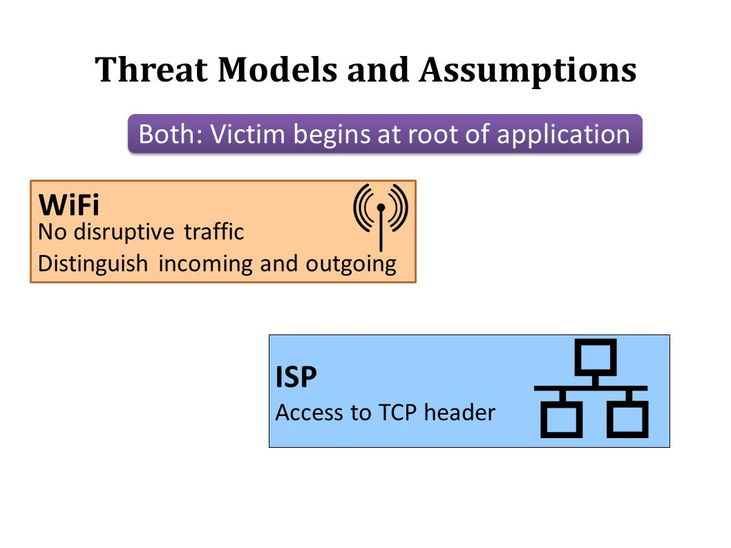 Threat Models and Assumptions No disruptive traffic Distinguish incoming and outgoing ISP Access to TCP header WiFi Both: Victim begins at root of application