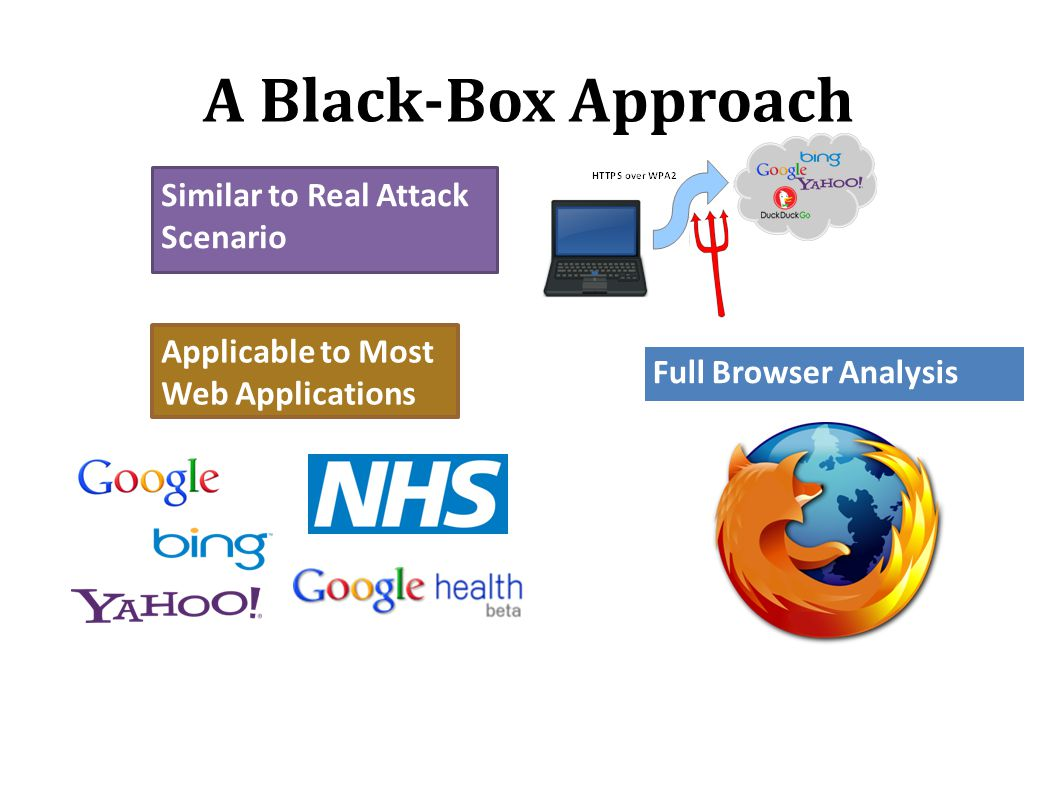 A Black-Box Approach Full Browser Analysis Similar to Real Attack Scenario Applicable to Most Web Applications