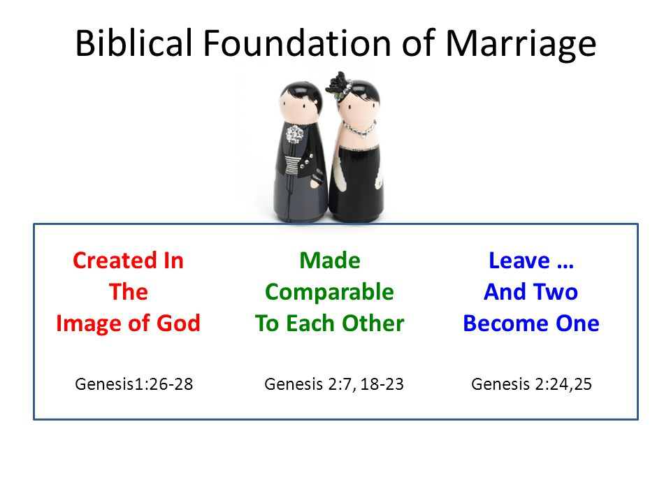 Genesis1:26-28 Biblical Foundation of Marriage Created In The Image of God Genesis 2:7, 18-23 Made Comparable To Each Other Leave … And Two Become One Genesis 2:24,25
