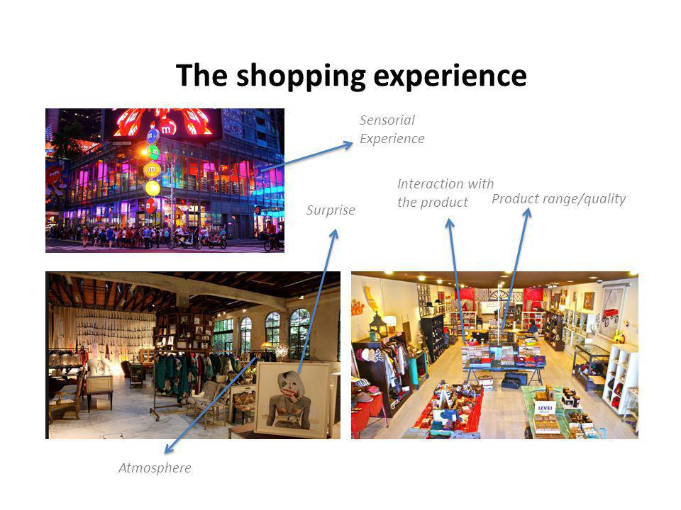 Product range/quality Surprise Sensorial Experience Interaction with the product Atmosphere