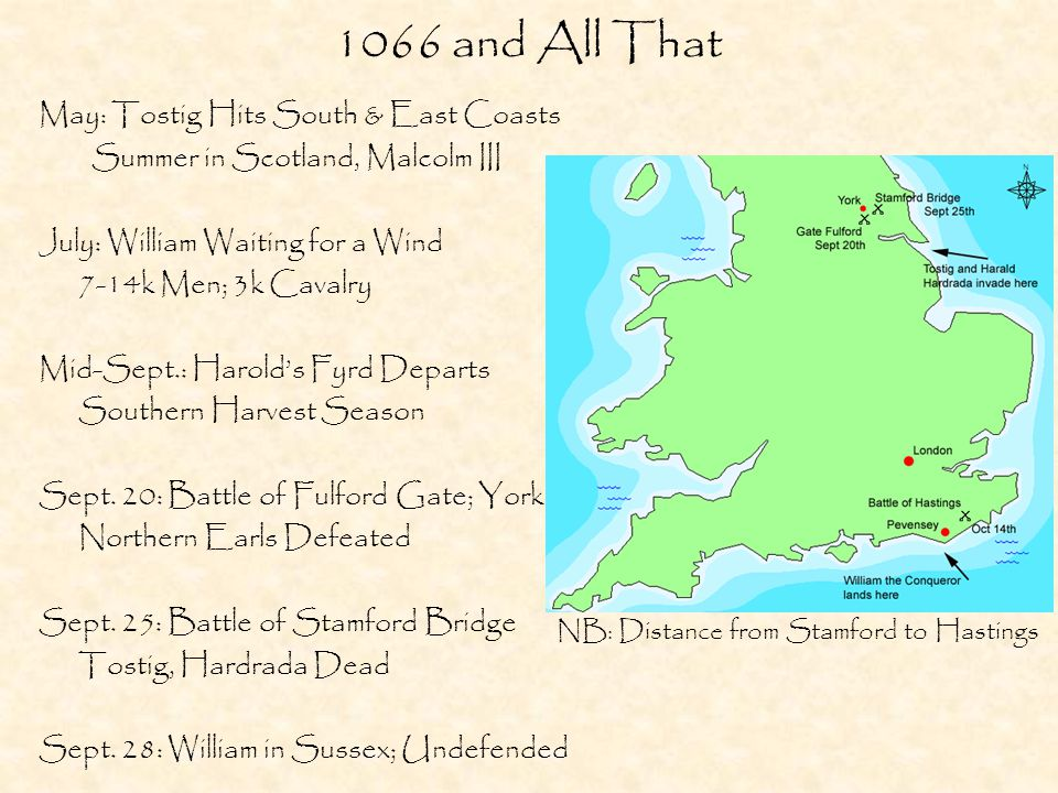 1066 and All That May: Tostig Hits South & East Coasts Summer in Scotland, Malcolm III July: William Waiting for a Wind 7-14k Men; 3k Cavalry Mid-Sept.: Harolds Fyrd Departs Southern Harvest Season Sept.