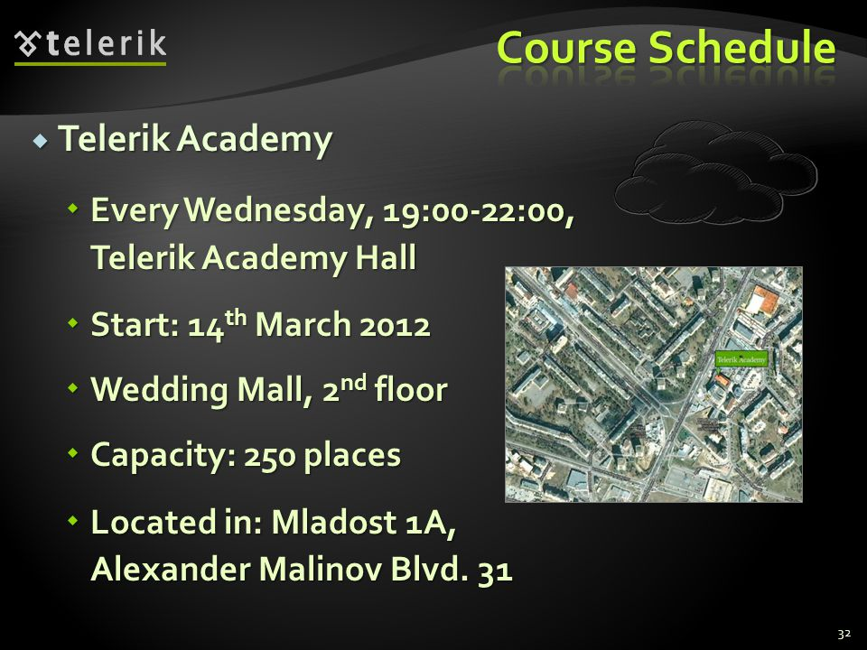 Telerik Academy Telerik Academy Every Wednesday, 19:00-22:00, Telerik Academy Hall Every Wednesday, 19:00-22:00, Telerik Academy Hall Start: 14 th March 2012 Start: 14 th March 2012 Wedding Mall, 2 nd floor Wedding Mall, 2 nd floor Capacity: 250 places Capacity: 250 places Located in: Mladost 1A, Alexander Malinov Blvd.