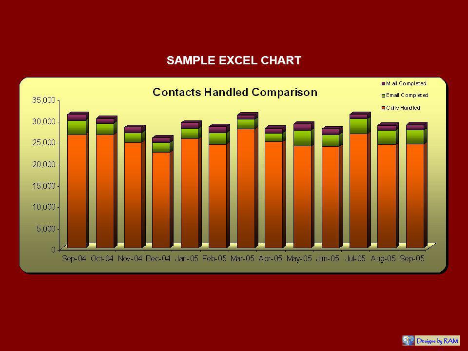 SAMPLE EXCEL CHART