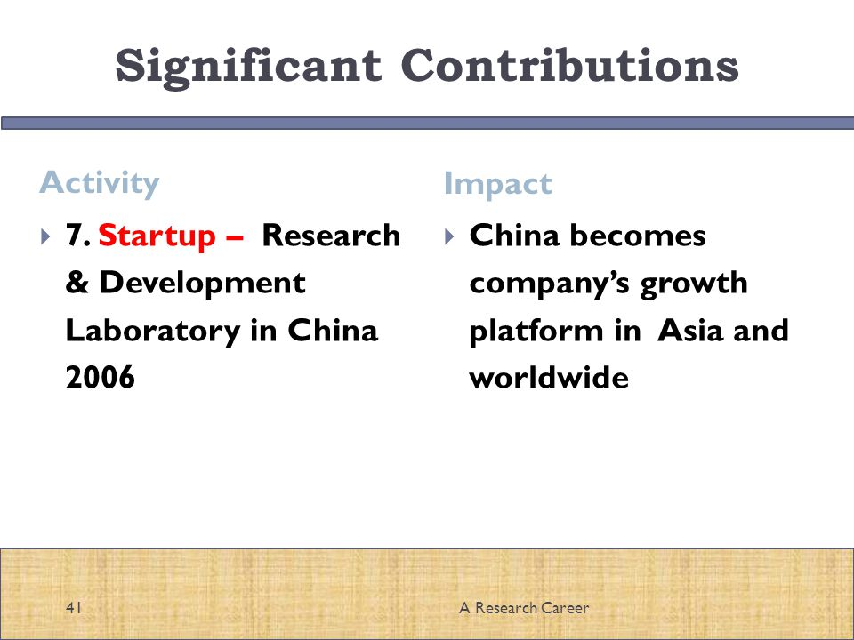 Significant Contributions Activity Impact A Research Career41 7.