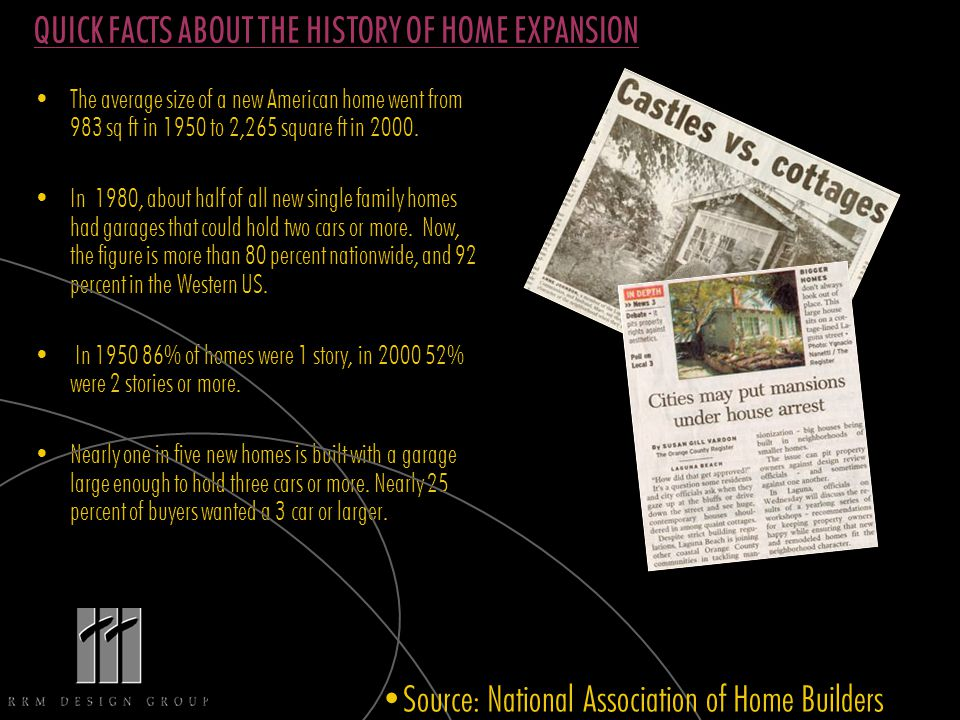 The average size of a new American home went from 983 sq ft in 1950 to 2,265 square ft in 2000.