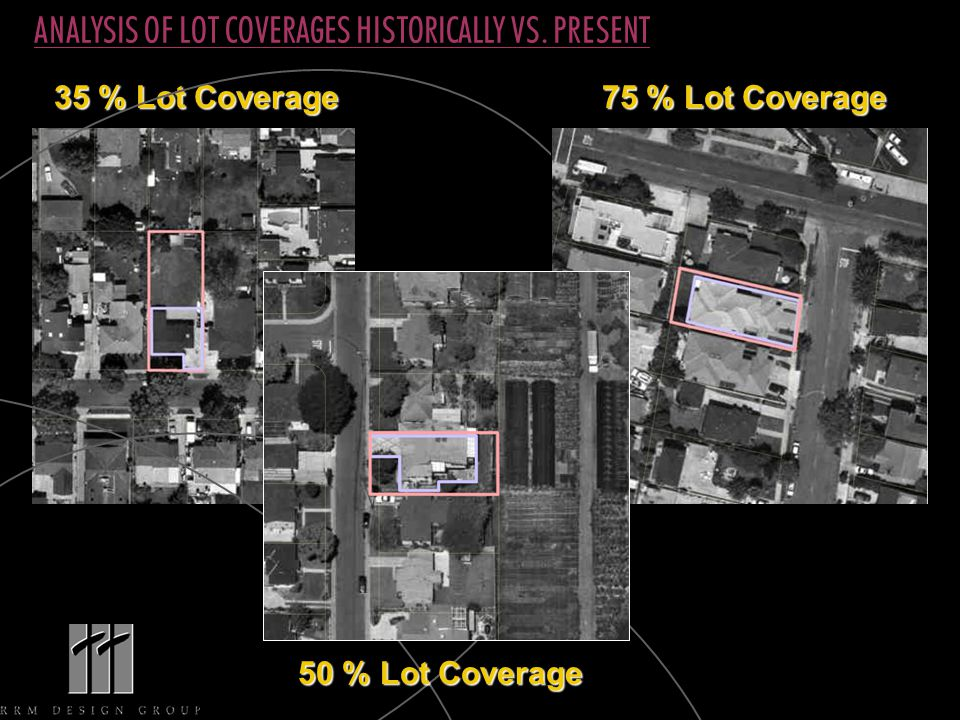 35 % Lot Coverage ANALYSIS OF LOT COVERAGES HISTORICALLY VS.