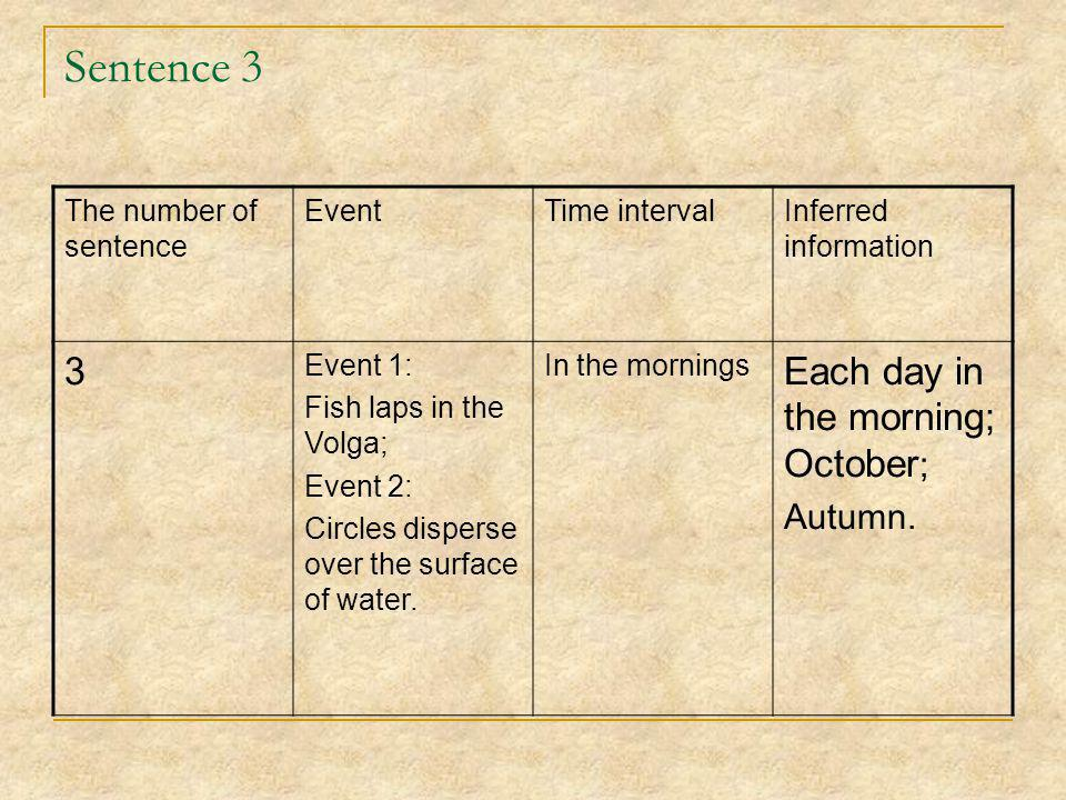 Sentence 3 The number of sentence EventTime intervalInferred information 3 Event 1: Fish laps in the Volga; Event 2: Circles disperse over the surface of water.