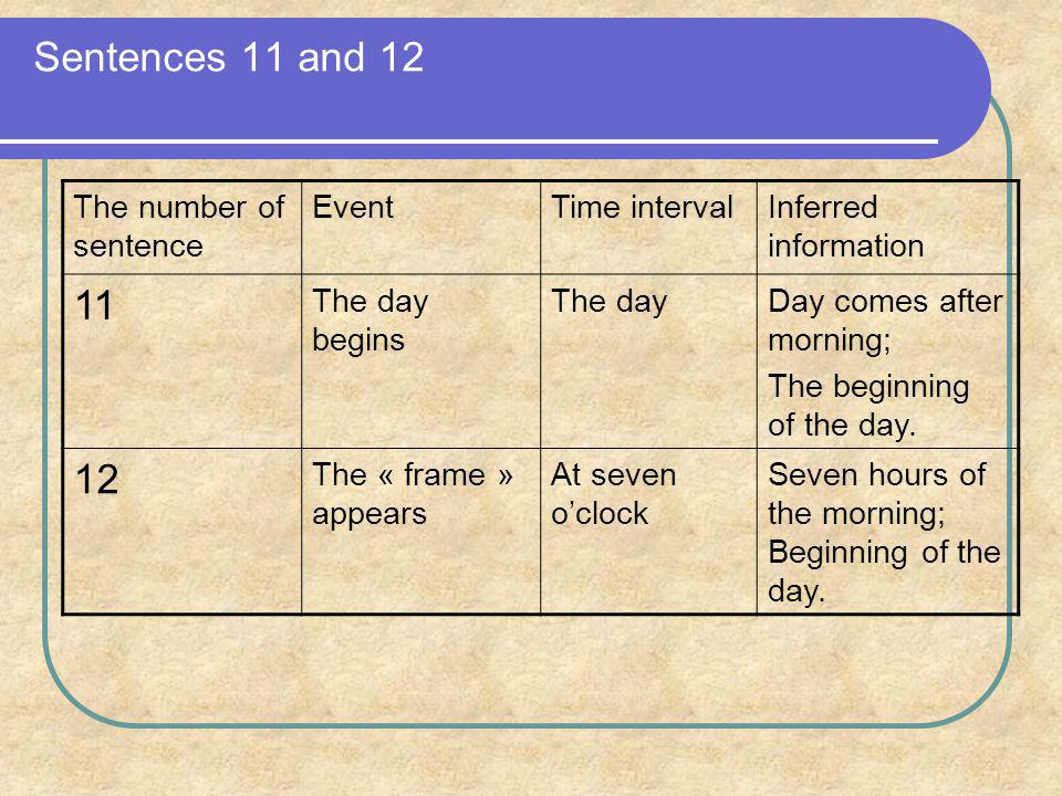 Sentences 11 and 12 The number of sentence EventTime intervalInferred information 11 The day begins The dayDay comes after morning; The beginning of the day.