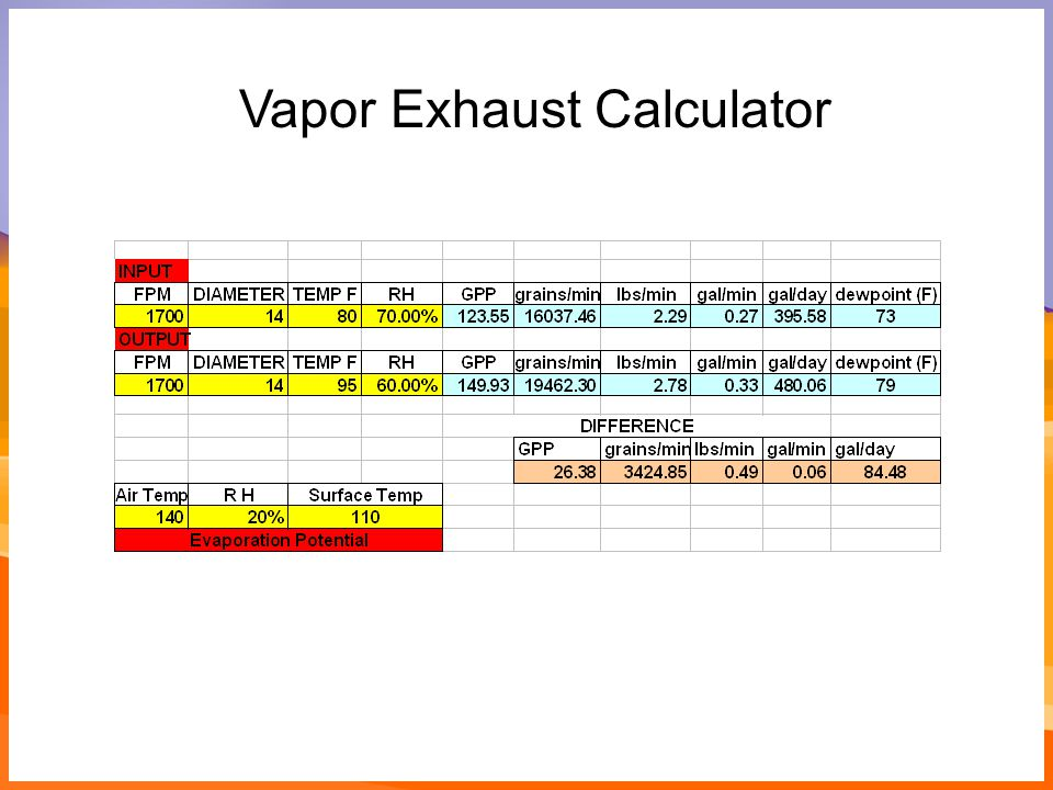 Vapor Exhaust Calculator