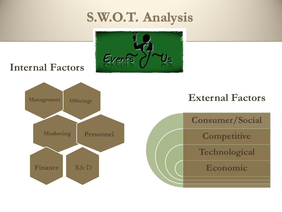 Situation Analysis Industry Analysis Competitor Analysis Company Analysis and First quarter budget projections