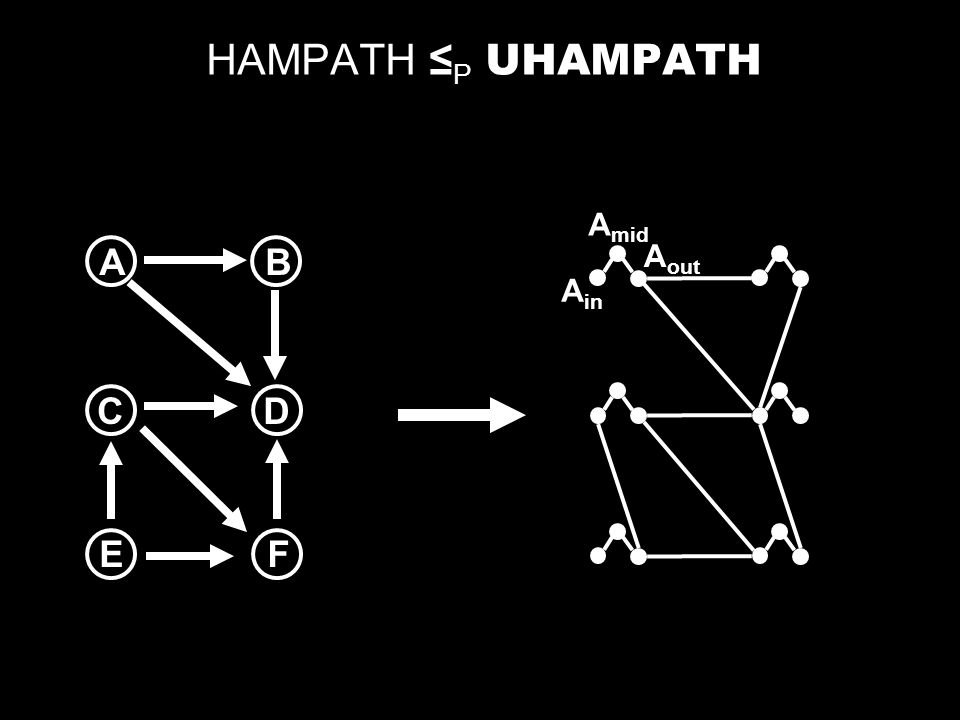 HAMPATH P UHAMPATH A B CD EF A in A mid A out
