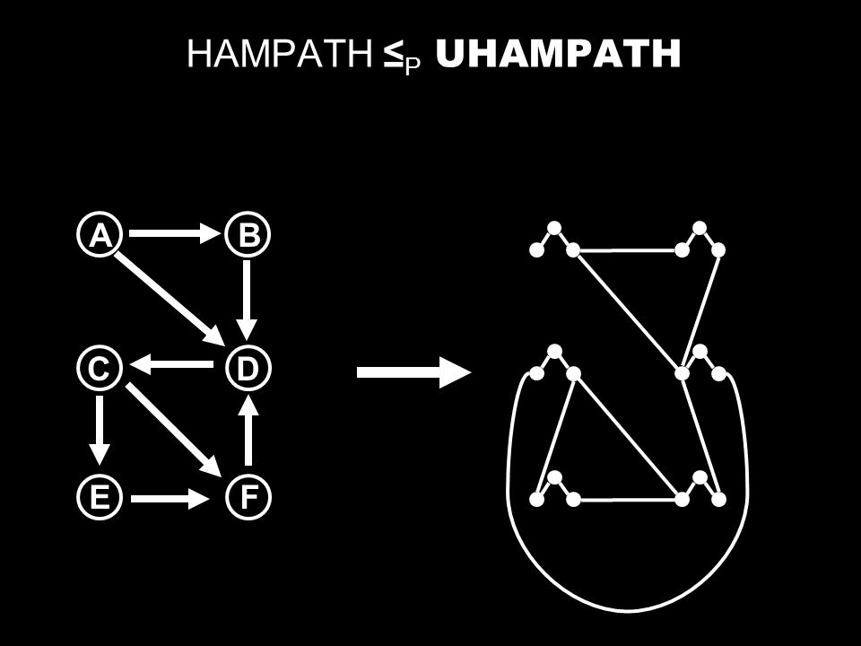 HAMPATH P UHAMPATH A B CD EF