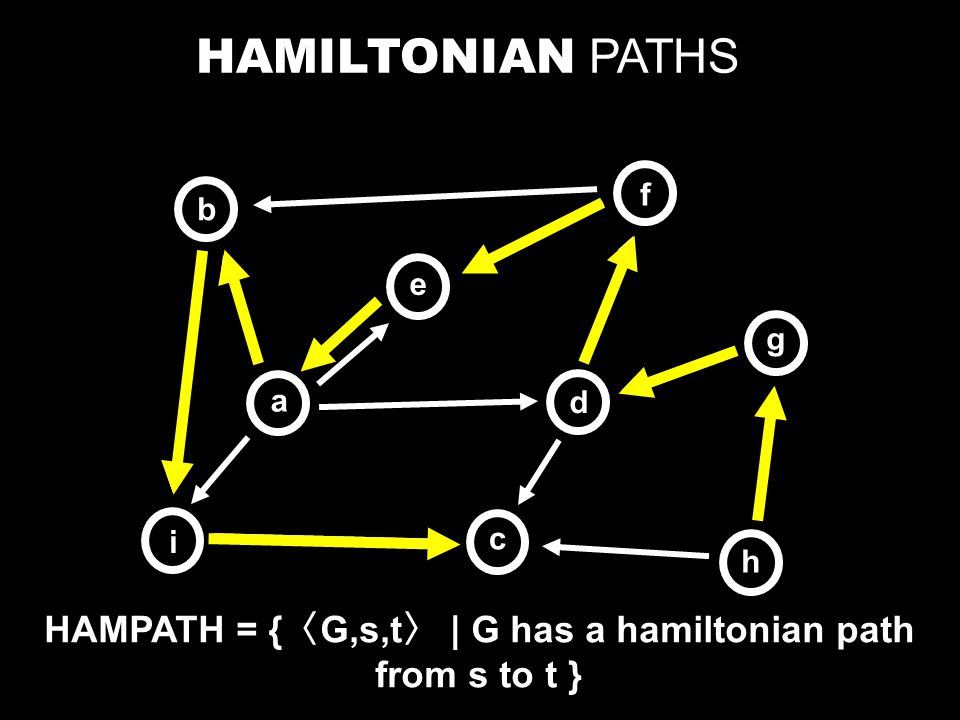 HAMILTONIAN PATHS b a e c d f h i g HAMPATH = { G,s,t | G has a hamiltonian path from s to t }
