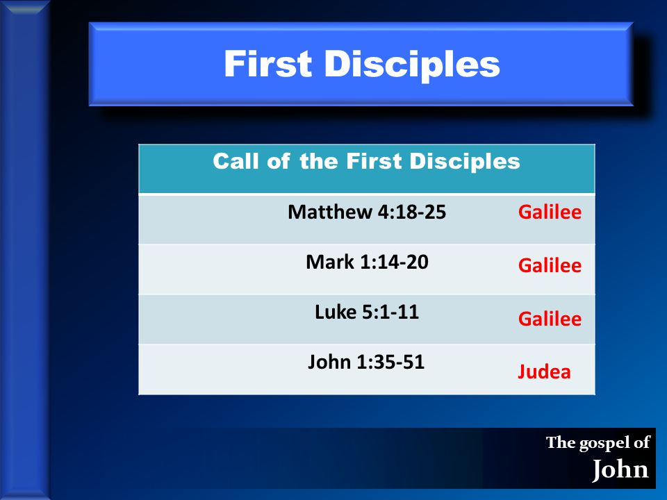 The gospel of John First Disciples Call of the First Disciples Matthew 4:18-25 Mark 1:14-20 Luke 5:1-11 John 1:35-51 Galilee Judea