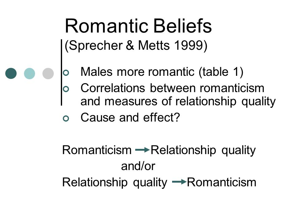 Romantic Beliefs (Sprecher & Metts 1999) Males more romantic (table 1) Correlations between romanticism and measures of relationship quality Cause and effect.