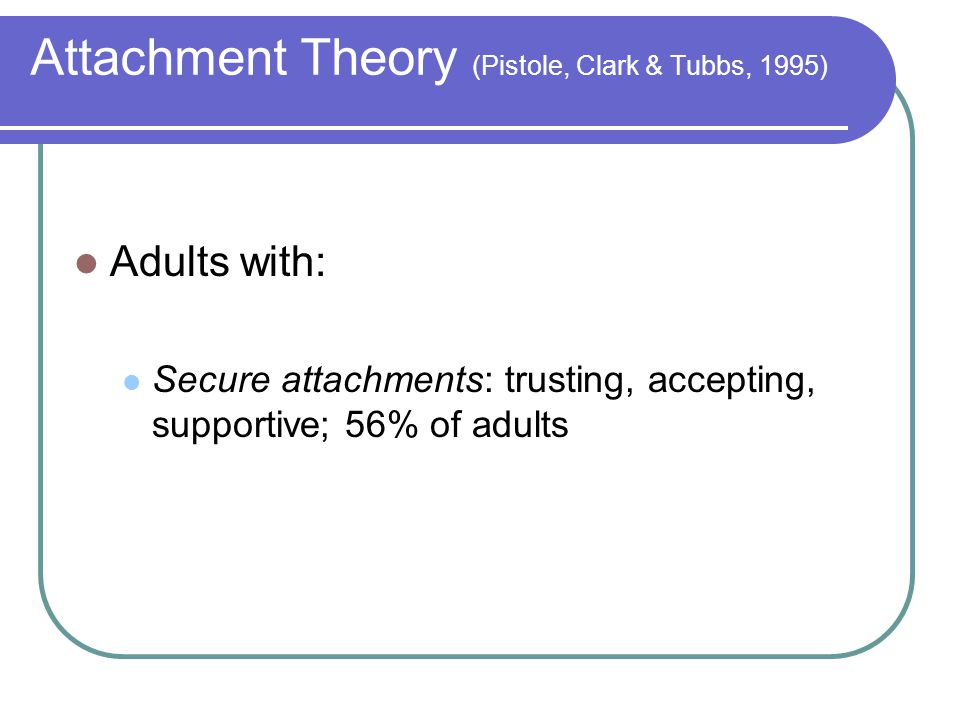 Attachment Theory (Pistole, Clark & Tubbs, 1995) Adults with: Secure attachments: trusting, accepting, supportive; 56% of adults
