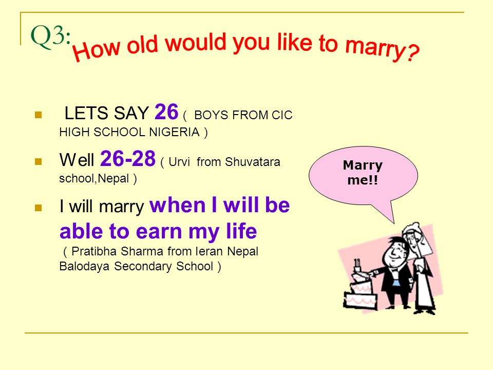 Q3: LETS SAY 26 BOYS FROM CIC HIGH SCHOOL NIGERIA Well 26-28 Urvi from Shuvatara school,Nepal I will marry when I will be able to earn my life Pratibha Sharma from Ieran Nepal Balodaya Secondary School Marry me!!
