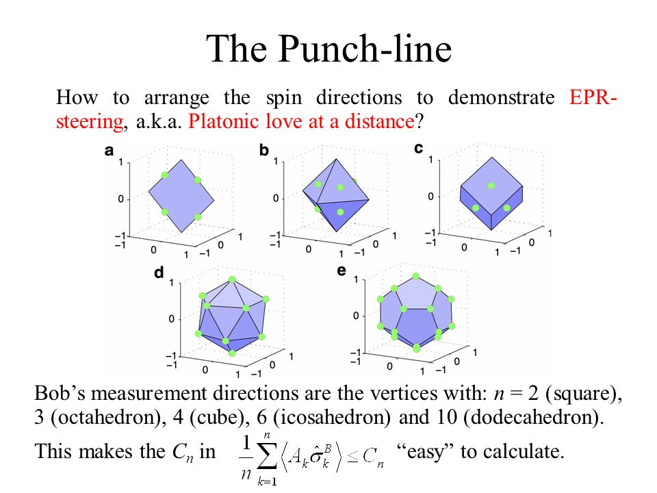 The Punch-line How to arrange the spin directions to demonstrate EPR- steering, a.k.a.
