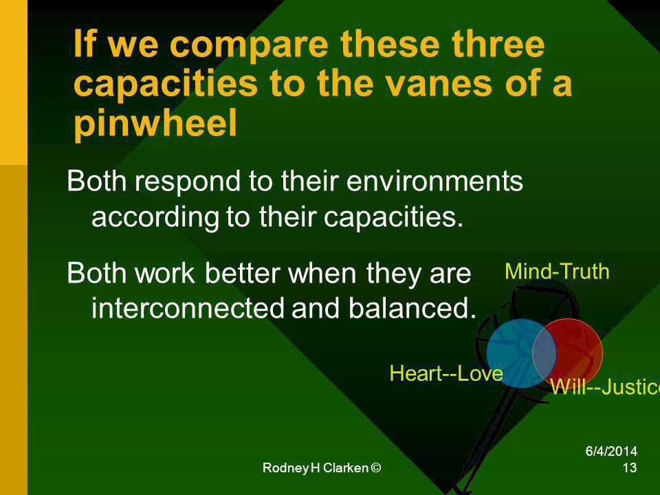 6/4/2014 Rodney H Clarken © 13 If we compare these three capacities to the vanes of a pinwheel Both respond to their environments according to their capacities.