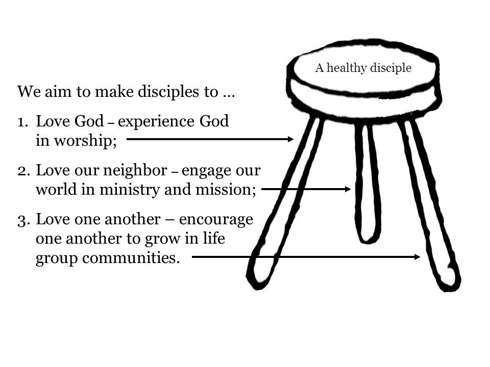 We aim to make disciples to … 1.Love God – experience God in worship; 2.Love our neighbor – engage our world in ministry and mission; 3.Love one another – encourage one another to grow in life group communities.