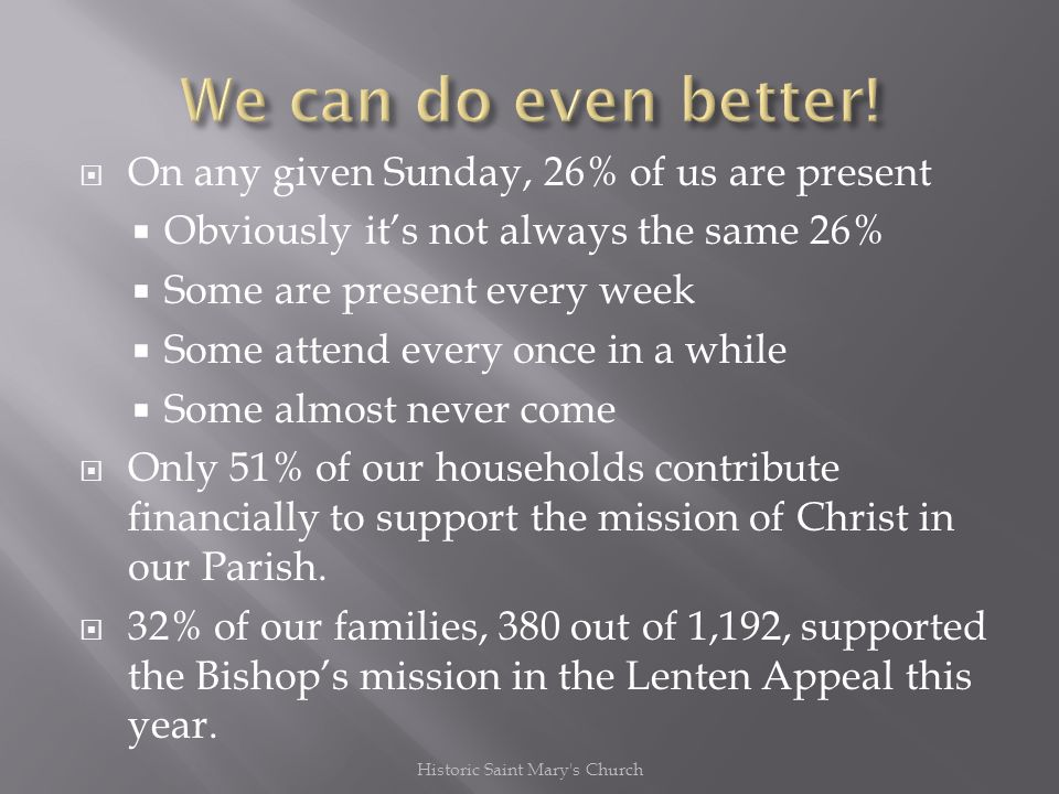 On any given Sunday, 26% of us are present Obviously its not always the same 26% Some are present every week Some attend every once in a while Some almost never come Only 51% of our households contribute financially to support the mission of Christ in our Parish.