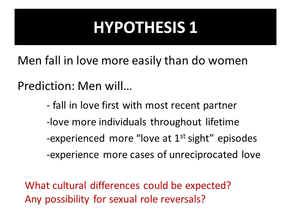 HYPOTHESIS 1 Men fall in love more easily than do women Prediction: Men will… - fall in love first with most recent partner -love more individuals throughout lifetime -experienced more love at 1 st sight episodes -experience more cases of unreciprocated love What cultural differences could be expected.