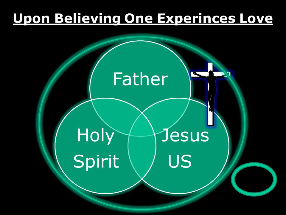 Upon Believing One Experinces Love