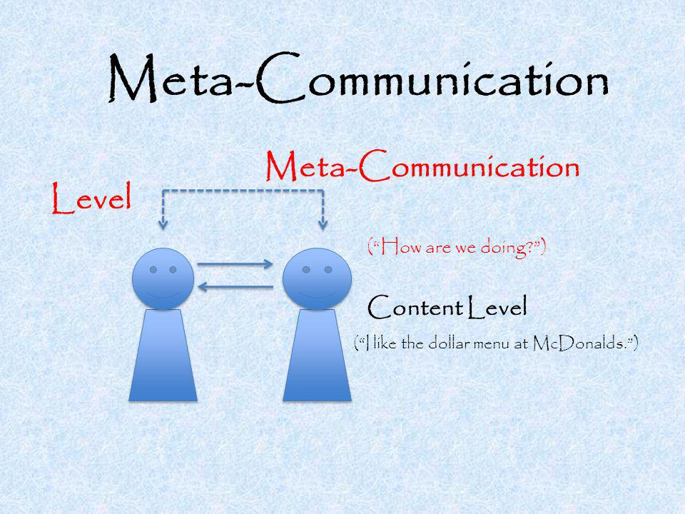 Meta-Communication Meta-Communication Level (How are we doing ) Content Level (I like the dollar menu at McDonalds.)