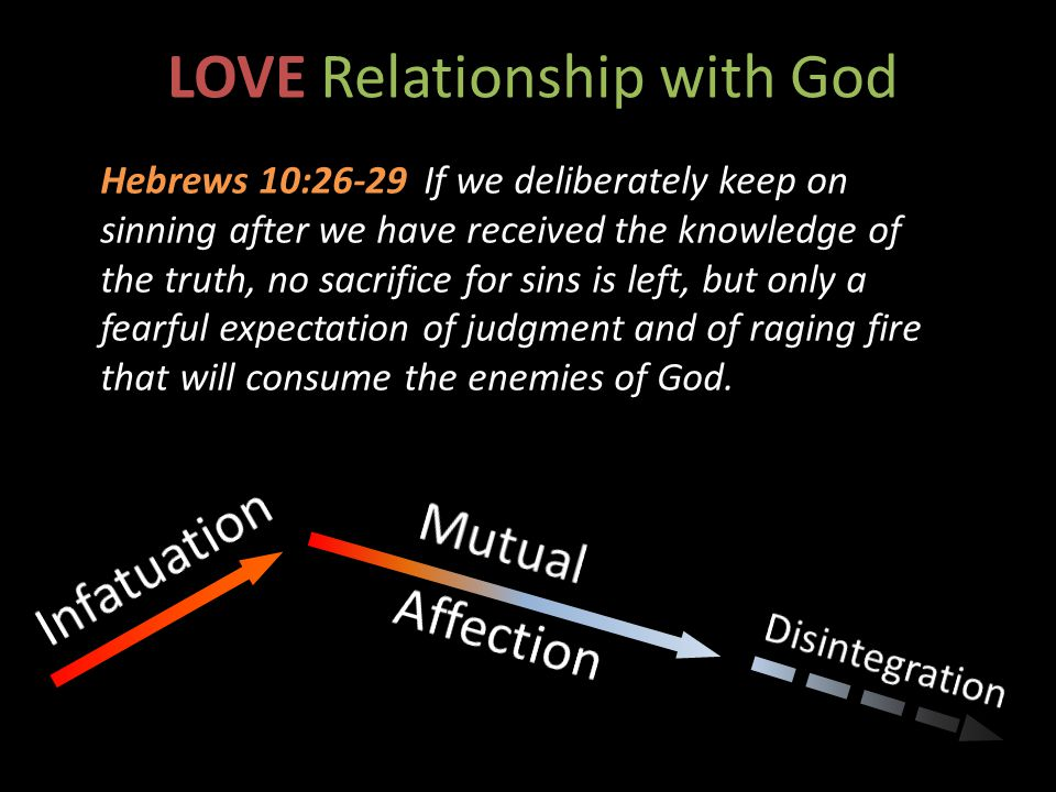 LOVE Relationship with God Hebrews 10:26-29 If we deliberately keep on sinning after we have received the knowledge of the truth, no sacrifice for sins is left, but only a fearful expectation of judgment and of raging fire that will consume the enemies of God.