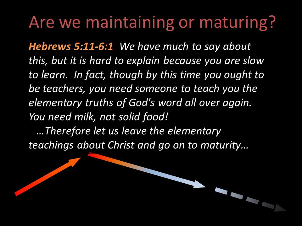 Hebrews 5:11-6:1 We have much to say about this, but it is hard to explain because you are slow to learn.