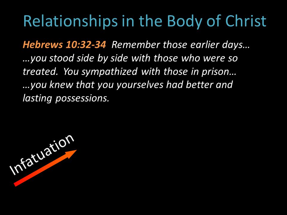 Relationships in the Body of Christ Hebrews 10:32-34 Remember those earlier days… …you stood side by side with those who were so treated.