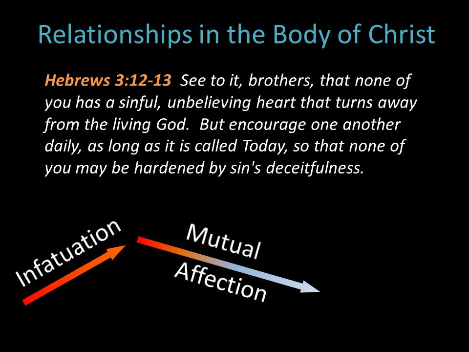 Relationships in the Body of Christ Hebrews 3:12-13 See to it, brothers, that none of you has a sinful, unbelieving heart that turns away from the living God.