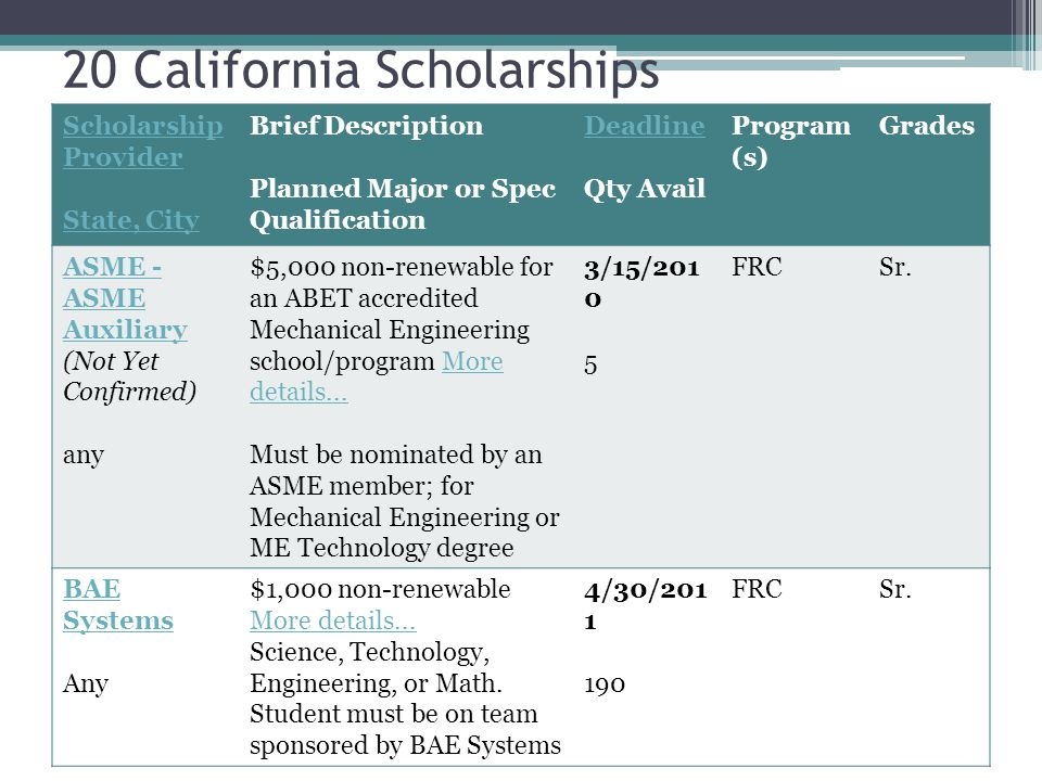 20 California Scholarships Scholarship Provider State, City Brief Description Planned Major or Spec Qualification Deadline Qty Avail Program (s) Grades ASME - ASME Auxiliary ASME - ASME Auxiliary (Not Yet Confirmed) any $5,000 non-renewable for an ABET accredited Mechanical Engineering school/program More details...