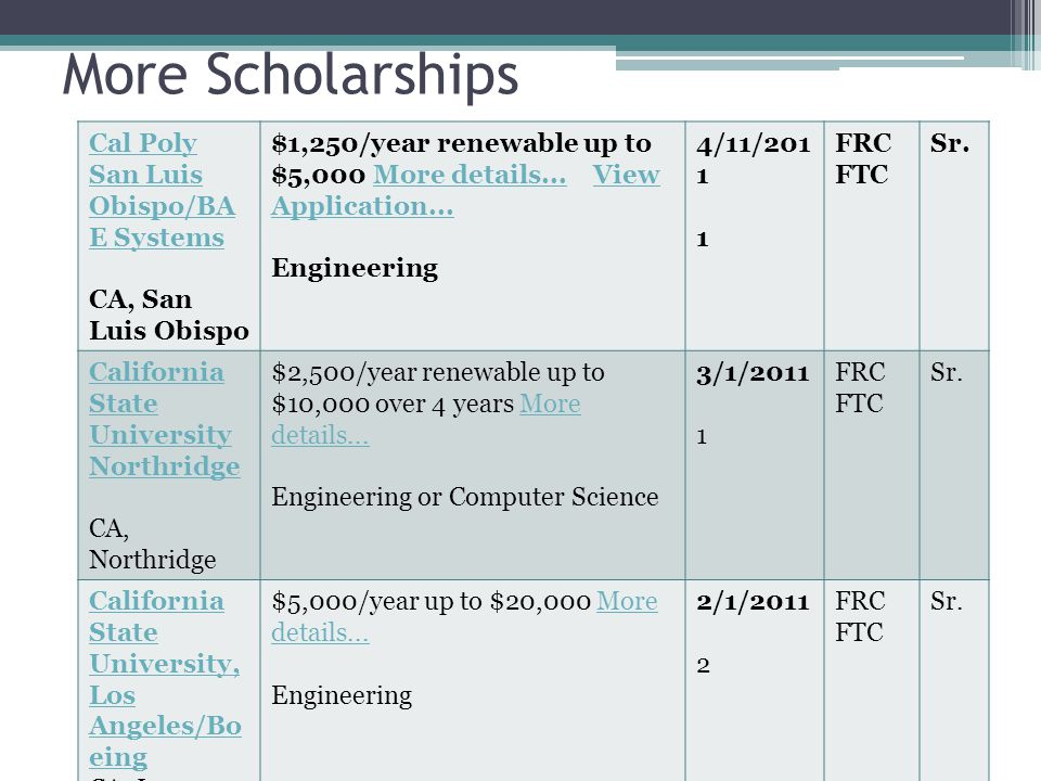 More Scholarships Cal Poly San Luis Obispo/BA E Systems CA, San Luis Obispo $1,250/year renewable up to $5,000 More details...