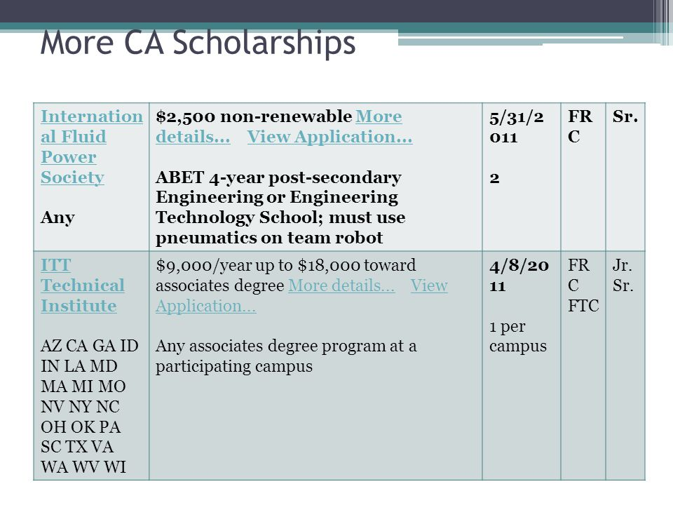 More CA Scholarships Internation al Fluid Power Society Any $2,500 non-renewable More details...