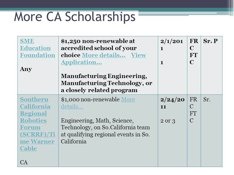 More CA Scholarships SME Education Foundation Any $1,250 non-renewable at accredited school of your choice More details...