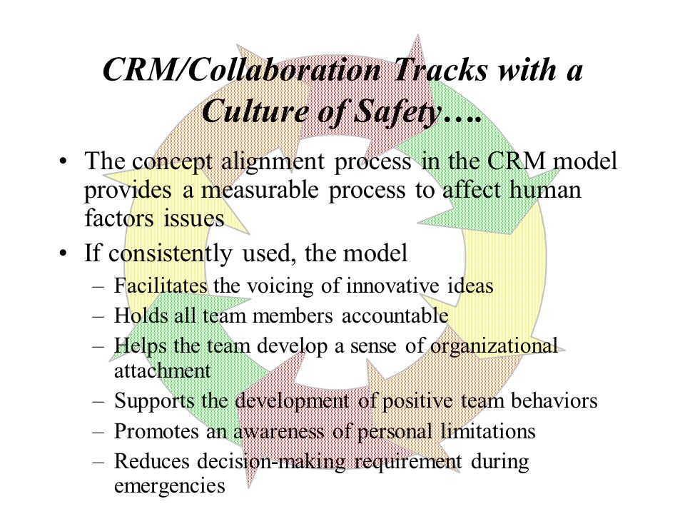 CRM and Communication In CRM team building progresses in an open communication environment All team members are able to speak freely with equal acceptance of ideas Conflict resolution is achieved through a democratic process Execution is a complex matrix of team monitoring, cross-checks, workload management, vigilance, and automation management.