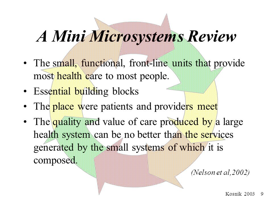 Kosnik 2003 8 A Microsystem Awakes We have used Gene Nelsons Quality Value Compass since 1997 An approach to manage and improve quality and value Focused on testing the effects of changes in care processes Led us down the path to microsystem awareness Medical Cost Patient Satisfaction Quality of Life Outcomes Espinosa, 2002