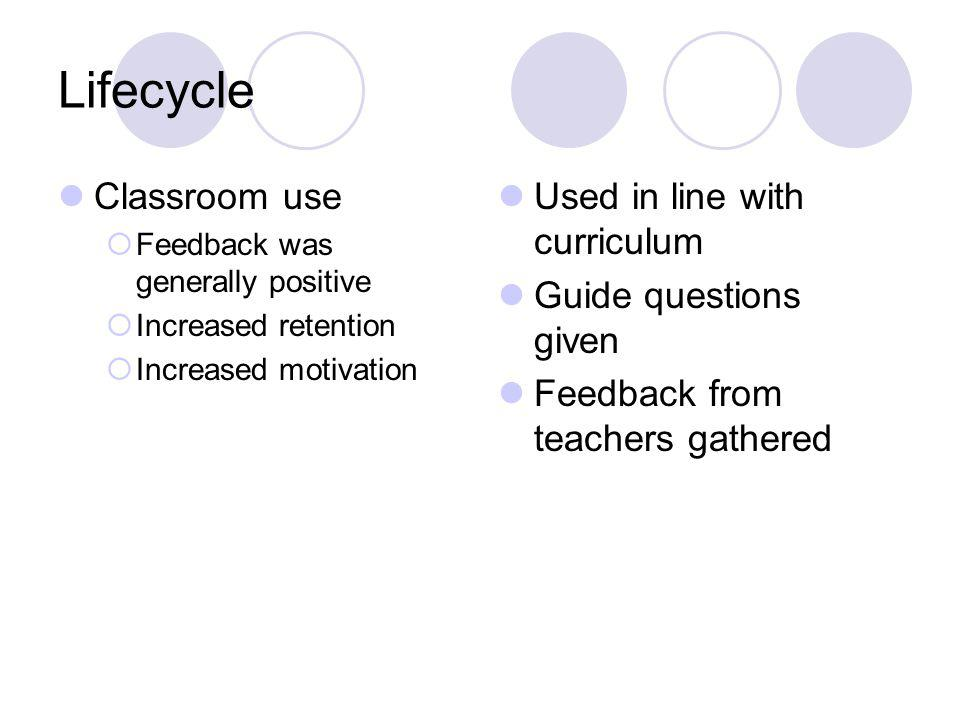 Lifecycle Classroom use Feedback was generally positive Increased retention Increased motivation Used in line with curriculum Guide questions given Feedback from teachers gathered