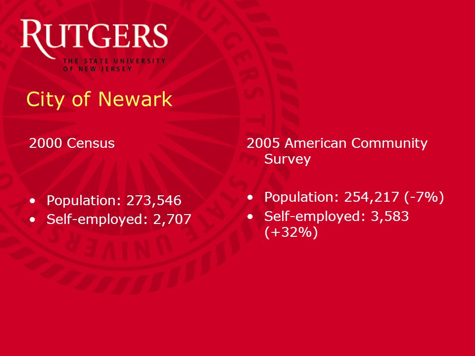 City of Newark 2000 Census Population: 273,546 Self-employed: 2,707 2005 American Community Survey Population: 254,217 (-7%) Self-employed: 3,583 (+32%)