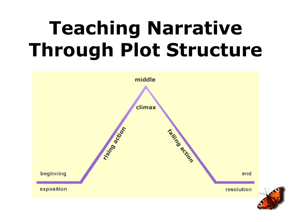 Teaching Narrative Through Plot Structure