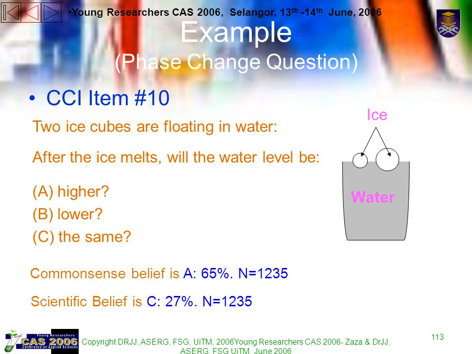 Copyright DRJJ, ASERG, FSG, UiTM, 2006Young Researchers CAS 2006- Zaza & DrJJ, ASERG, FSG UiTM, June 2006 113 Example (Phase Change Question) Young Researchers CAS 2006, Selangor, 13 th -14 th June, 2006 CCI Item #10 Two ice cubes are floating in water: After the ice melts, will the water level be: (A) higher.
