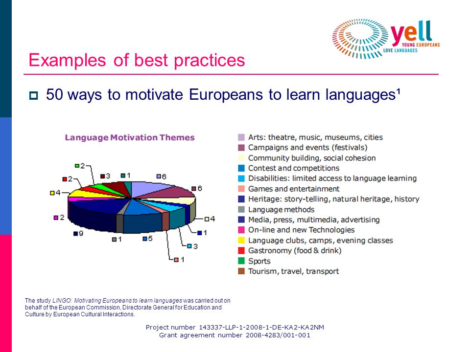 Project number 143337-LLP-1-2008-1-DE-KA2-KA2NM Grant agreement number 2008-4283/001-001 Examples of best practices 50 ways to motivate Europeans to learn languages¹ The study LINGO: Motivating Europeans to learn languages was carried out on behalf of the European Commission, Directorate General for Education and Culture by European Cultural Interactions.