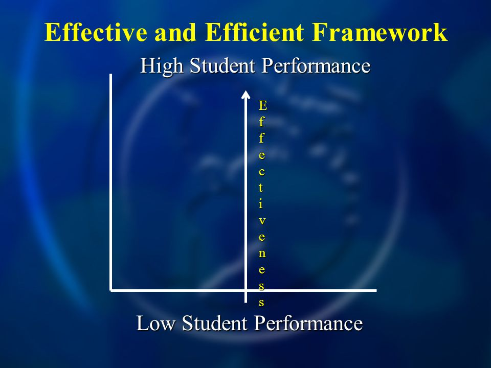 Effective and Efficient Framework High Student Performance Low Student Performance EfEffecfecttivenessivenessEfEffecfecttivenessivenesst
